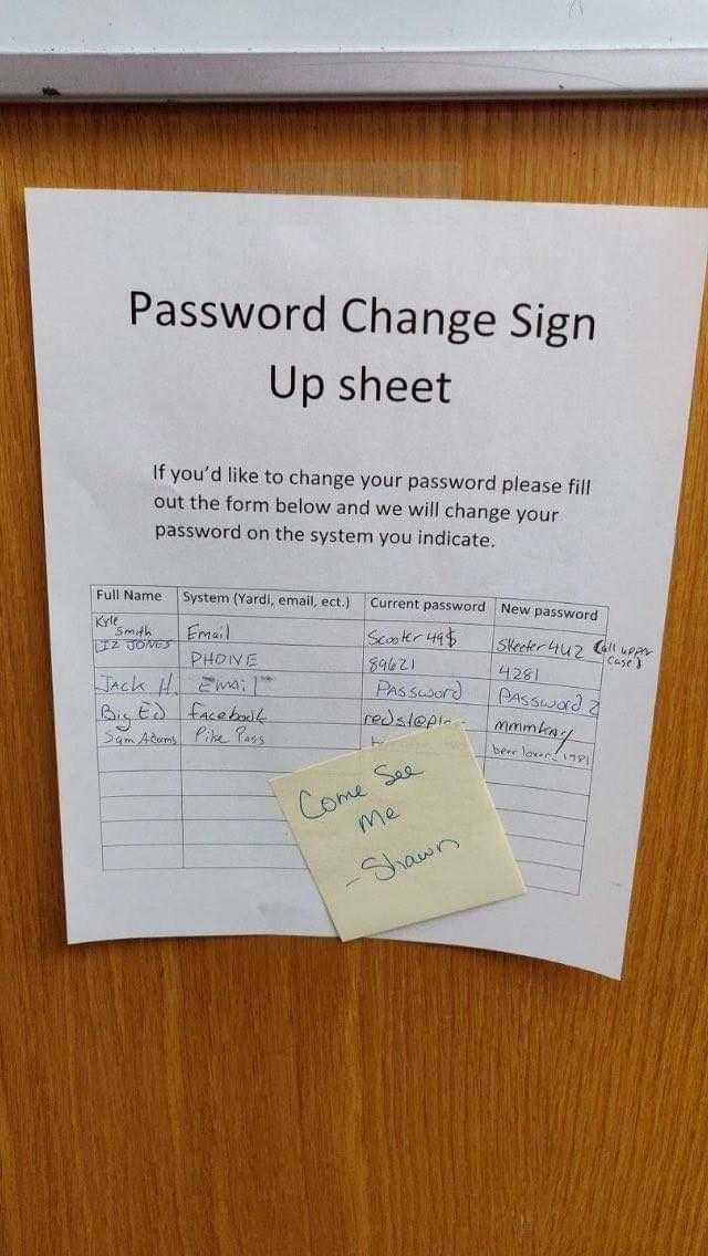 Password List